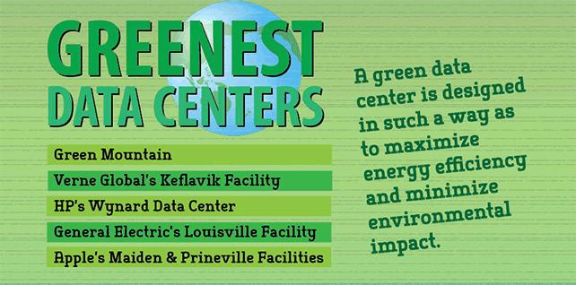 Greenest Datacenters